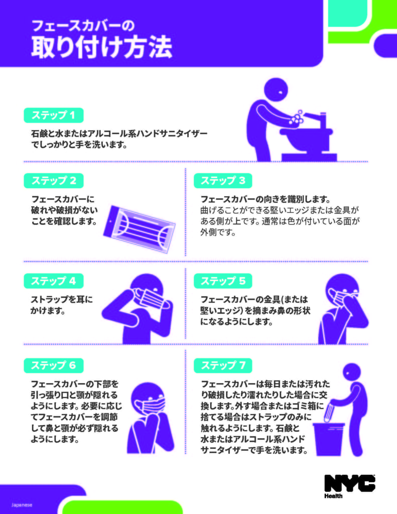covid-19-how-to-put-on-face-covering-jp (C) NYC GOV