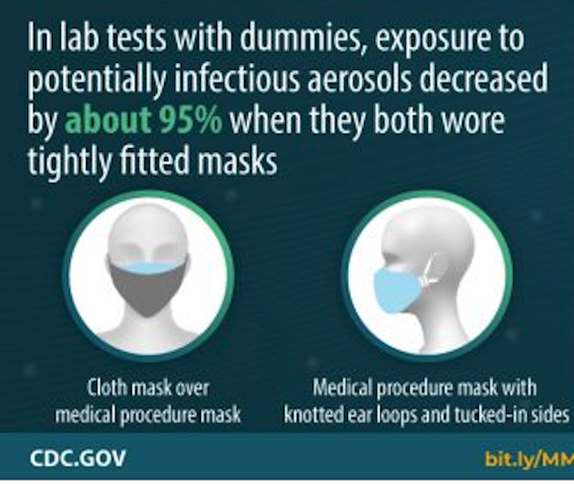 CDCマスク研究実験結果